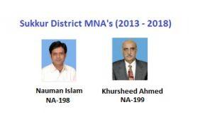 Sukkur MNA Pics - Nauman Islam, Khursheed Ahmad