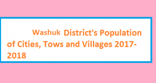 Washuk District's Population of Cities, Tows and Villages 2017-2018