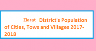 Ziarat District's Population of Cities, Tows and Villages 2017-2018