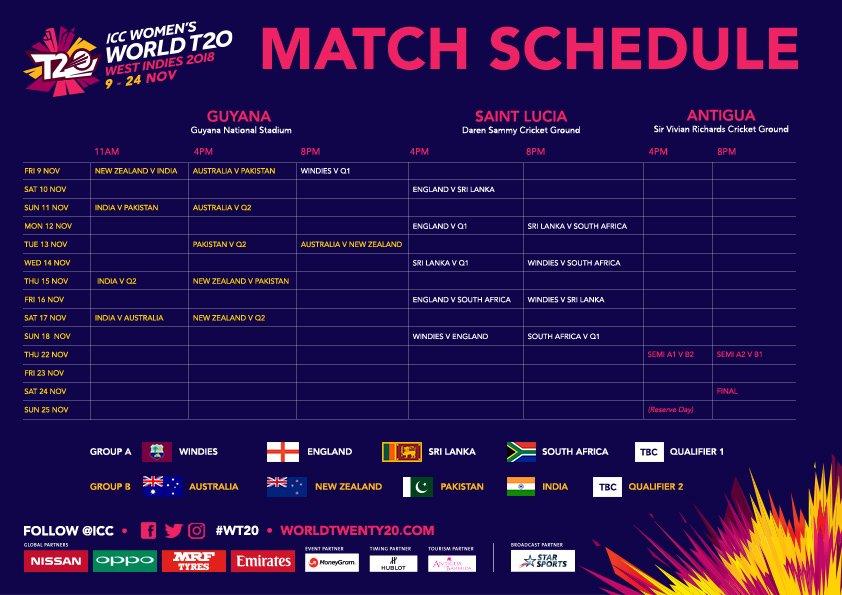 Match Schedule - ICC Women T20 World Cup 2018 West Indies