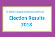 NA 259 Dera Bugti-Kohlu-Barkhan-Sibi-Lehri Election Result 2018 - PMLN PTI PPP Candidate Votes Live Update
