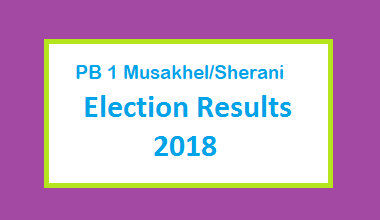 PB 1 Musakhel-Sherani Election Result 2018 - PMLN PTI PPP Candidate Votes Live Update