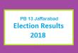 PB 13 Jaffarabad Election Result 2018 - PMLN PTI PPP Candidate Votes Live Update