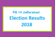 PB 14 Jaffarabad Election Result 2018 - PMLN PTI PPP Candidate Votes Live Update