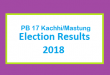 PB 17 Kachhi-Mastung Election Result 2018 - PMLN PTI PPP Candidate Votes Live Update