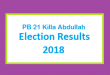 PB 21 Killa Abdullah Election Result 2018 - PMLN PTI PPP Candidate Votes Live Update