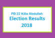 PB 22 Killa Abdullah Election Result 2018 - PMLN PTI PPP Candidate Votes Live Update