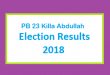 PB 23 Killa Abdullah Election Result 2018 - PMLN PTI PPP Candidate Votes Live Update