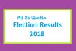 PB 25 Quetta Election Result 2018 - PMLN PTI PPP Candidate Votes Live Update