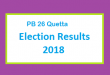 PB 26 Quetta Election Result 2018 - PMLN PTI PPP Candidate Votes Live Update