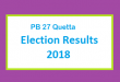 PB 27 Quetta Election Result 2018 - PMLN PTI PPP Candidate Votes Live Update