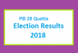 PB 28 Quetta Election Result 2018 - PMLN PTI PPP Candidate Votes Live Update
