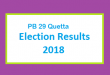PB 29 Quetta Election Result 2018 - PMLN PTI PPP Candidate Votes Live Update