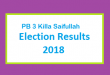PB 3 Killa Saifullah Election Result 2018 - PMLN PTI PPP Candidate Votes Live Update
