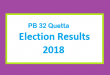 PB 32 Quetta Election Result 2018 - PMLN PTI PPP Candidate Votes Live Update