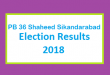 PB 36 Shaheed Sikandarabad Election Result 2018 - PMLN PTI PPP Candidate Votes Live Update