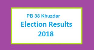 PB 38 Khuzdar Election Result 2018 - PMLN PTI PPP Candidate Votes Live Update