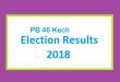 PB 46 Kech Election Result 2018 - PMLN PTI PPP Candidate Votes Live Update