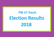 PB 47 Kech Election Result 2018 - PMLN PTI PPP Candidate Votes Live Update