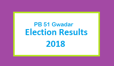 PB 51 Gwadar Election Result 2018 - PMLN PTI PPP Candidate Votes Live Update