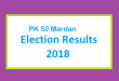 PK 50 Mardan Election Result 2018 - PMLN PTI PPP Candidate Votes Live Update