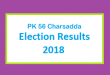 PK 56 Charsadda Election Result 2018 - PMLN PTI PPP Candidate Votes Live Update