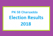 PK 58 Charsadda Election Result 2018 - PMLN PTI PPP Candidate Votes Live Update