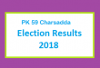 PK 59 Charsadda Election Result 2018 - PMLN PTI PPP Candidate Votes Live Update