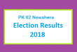 PK 62 Nowshera Election Result 2018 - PMLN PTI PPP Candidate Votes Live Update