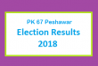 PK 67 Peshawar Election Result 2018 - PMLN PTI PPP Candidate Votes Live Update