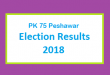 PK 75 Peshawar Election Result 2018 - PMLN PTI PPP Candidate Votes Live Update