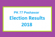 PK 77 Peshawar Election Result 2018 - PMLN PTI PPP Candidate Votes Live Update