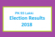 PK 93 Lakki Election Result 2018 - PMLN PTI PPP Candidate Votes Live Update