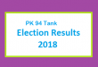 PK 94 Tank Election Result 2018 - PMLN PTI PPP Candidate Votes Live Update