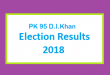 PK 95 D.I.Khan Election Result 2018 - PMLN PTI PPP Candidate Votes Live Update