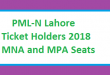 PMLN Lahore Ticket Holders National and Punjab Assembly - MNA MPA Seats Election 2018 - Candidate Names and List