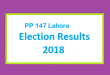 PP 147 Lahore Election Result 2018 - PMLN PTI PPP Candidate Votes Live Update