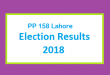 PP 158 Lahore Election Result 2018 - PMLN PTI PPP Candidate Votes Live Update