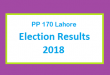 PP 170 Lahore Election Result 2018 - PMLN PTI PPP Candidate Votes Live Update