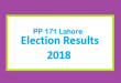 PP 171 Lahore Election Result 2018 - PMLN PTI PPP Candidate Votes Live Update