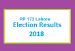 PP 172 Lahore Election Result 2018 - PMLN PTI PPP Candidate Votes Live Update