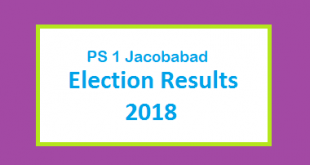 PS 1 Jacobabad Election Result 2018 - PMLN PTI PPP Candidate Votes Live Update