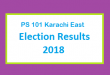 PS 101 Karachi East Election Result 2018 - PMLN PTI PPP Candidate Votes Live Update