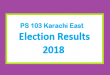 PS 103 Karachi East Election Result 2018 - PMLN PTI PPP Candidate Votes Live Update