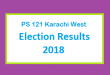 PS 121 Karachi West Election Result 2018 - PMLN PTI PPP Candidate Votes Live Update