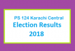 PS 124 Karachi Central Election Result 2018 - PMLN PTI PPP Candidate Votes Live Update