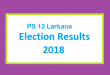 PS 13 Larkana Election Result 2018 - PMLN PTI PPP Candidate Votes Live Update