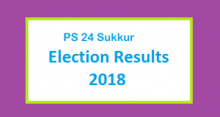 PS 24 Sukkur Election Result 2018 - PMLN PTI PPP Candidate Votes Live Update
