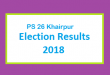 PS 26 Khairpur Election Result 2018 - PMLN PTI PPP Candidate Votes Live Update