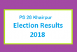 PS 28 Khairpur Election Result 2018 - PMLN PTI PPP Candidate Votes Live Update